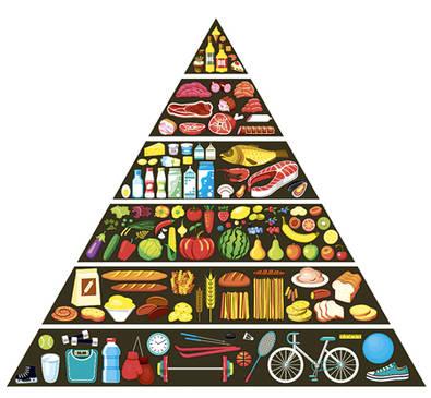 El peligro de las dietas milagro