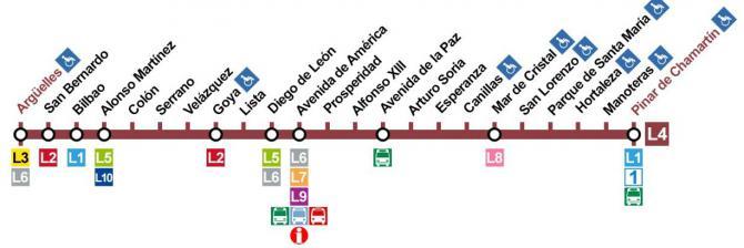 Metro cortará la Línea 4 en enero durante dos meses