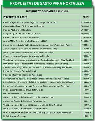 Votar por San Isidro, una nueva tradición