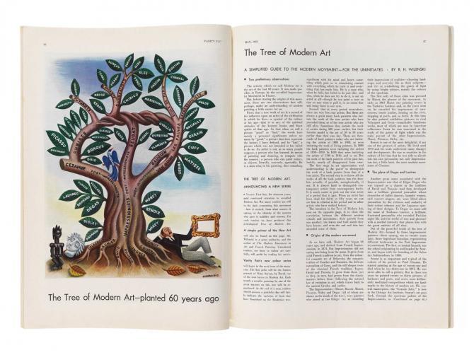 'Genealogías del arte' y las diferentes maneras visuales de narrarlo