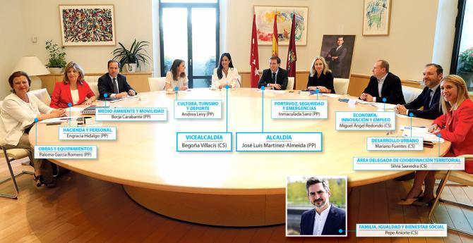 Composición original de la Junta de Gobierno, a la que se suma Pepe Aniorte en sustitución de Silvia Saavedra.
