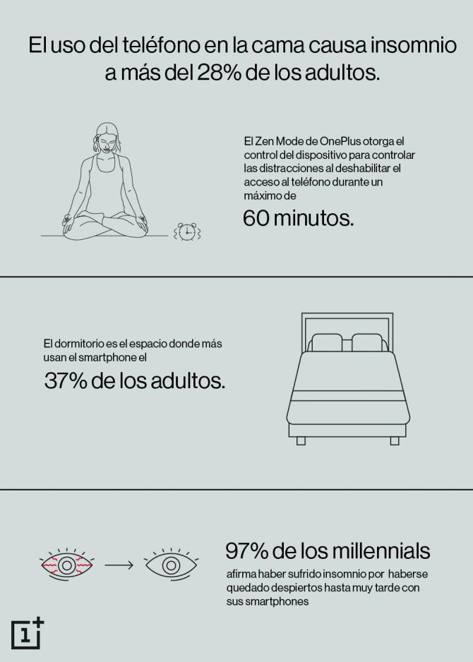 Usar tu 'smartphone' antes de dormir causa insomnio
