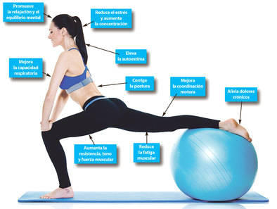 Pilates, el entrenamiento más benéfico